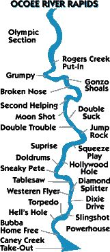 Nashville Day Trip... whitewater rafting! Here are the names of the Ocoee River rapids