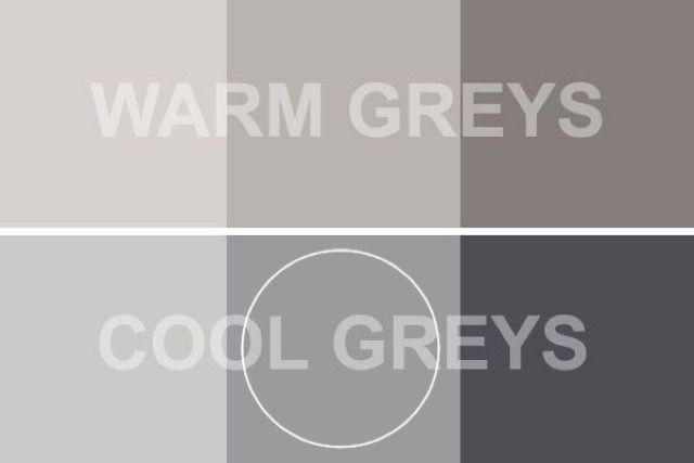 For many of the rooms in my house the standard color I want is very similar to the middle cool grey in this chart. This way I can decorate with lighter and darker greys, whites, silver/mirror and texture. It's hard to find a color match compared to my inspiration online so this is just a basic outline.