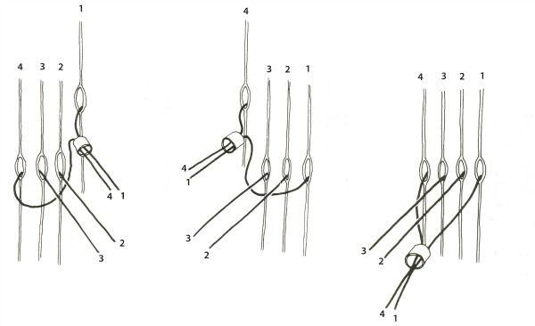 20 Best Weaving Leno Images Weaving