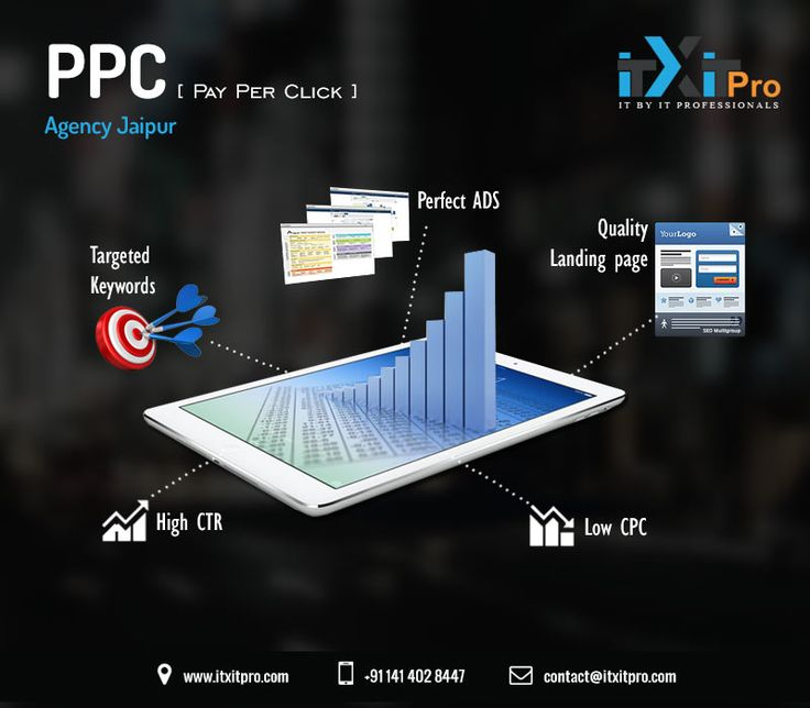 #SEO is still the most effective practice that has great possibilities of lead conversion. #ppcagency