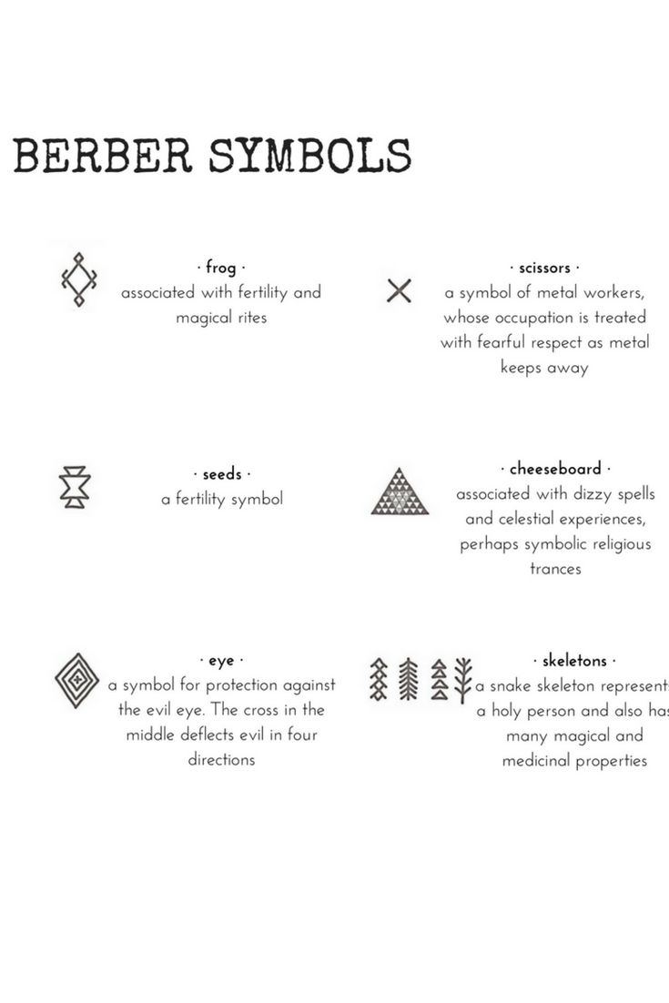 Henna tattoo charleston sc - Www Etsy Com Shop Azulbereber Berber Symbols Moroccan Rugs