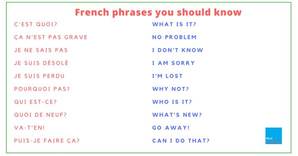Learn 50 Common French Phrases You Oughta Know. Super useful for learners. (+a PDF bonus) available for your use & practice with exercises for use