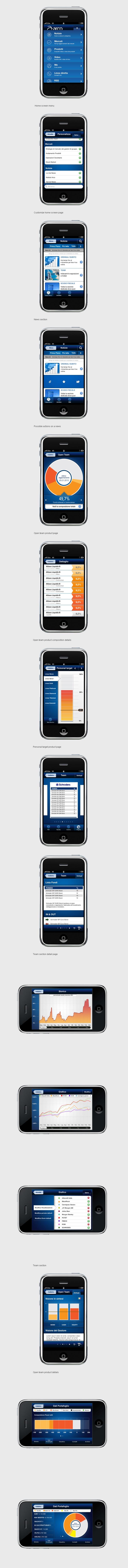 Allianz Bank Financial Advisor iPhone app by Gianpaolo Tucci via Behance