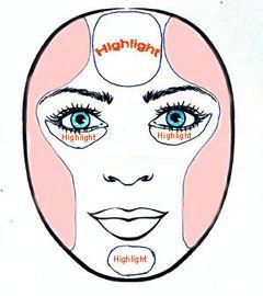 gezichtsvorm rond gezicht shapen