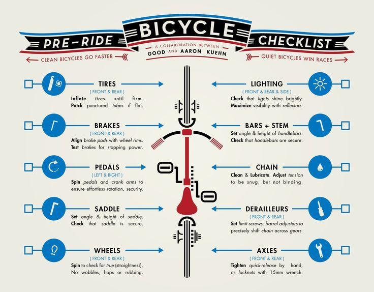 Clean #bikes go faster, Quiet bikes win races: