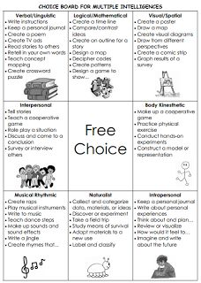 The Sweet Life of Third Grade: Differentiated Instruction - Choice Boards