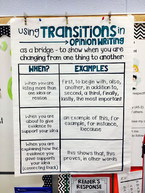 list of transitions for persuasive essays