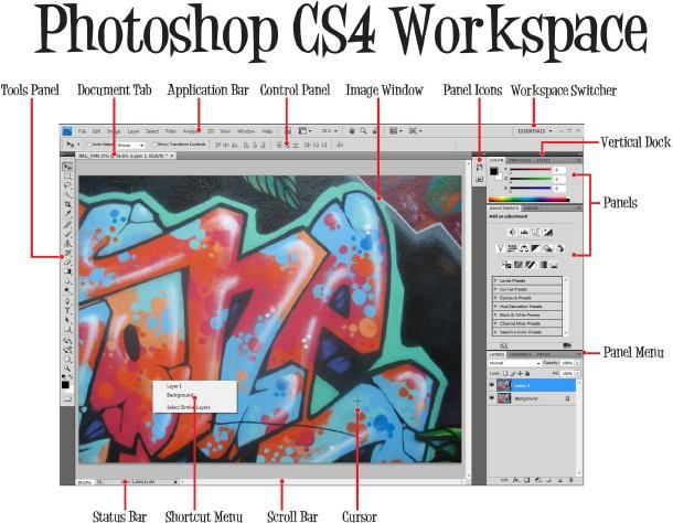 Lesson Plans: Introduction to Photoshop. 11 different assignments including objectives, etc.