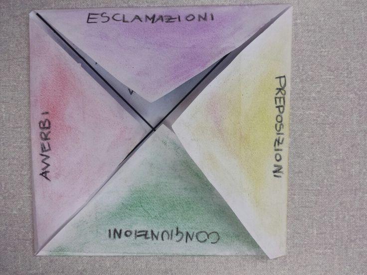 Il quadrato magico delle parti invariabili del discorso