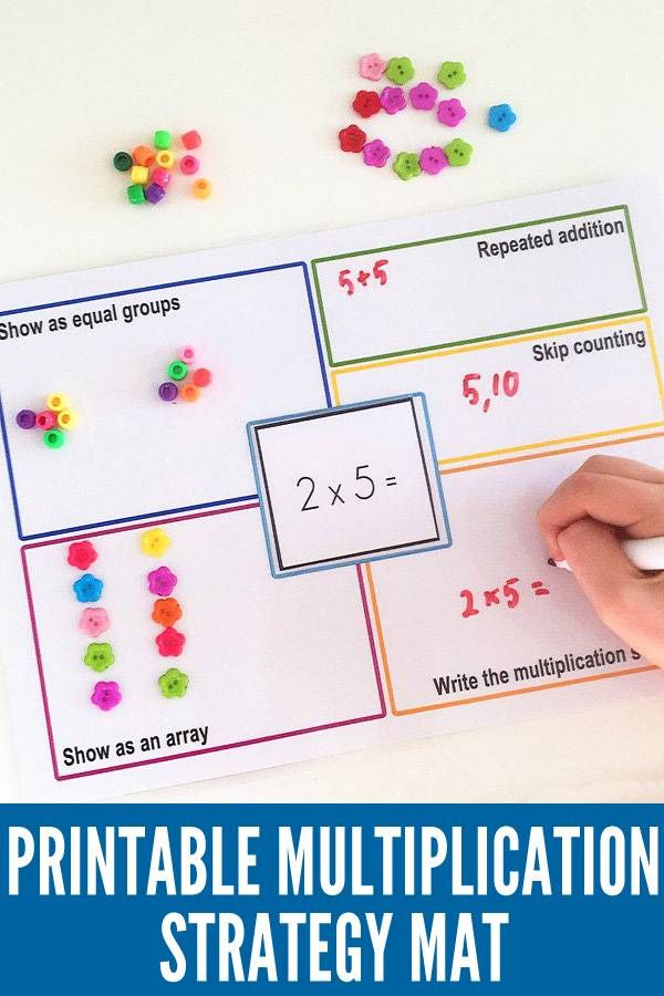 Printable Multiplication Strategy Mat | Childhood101