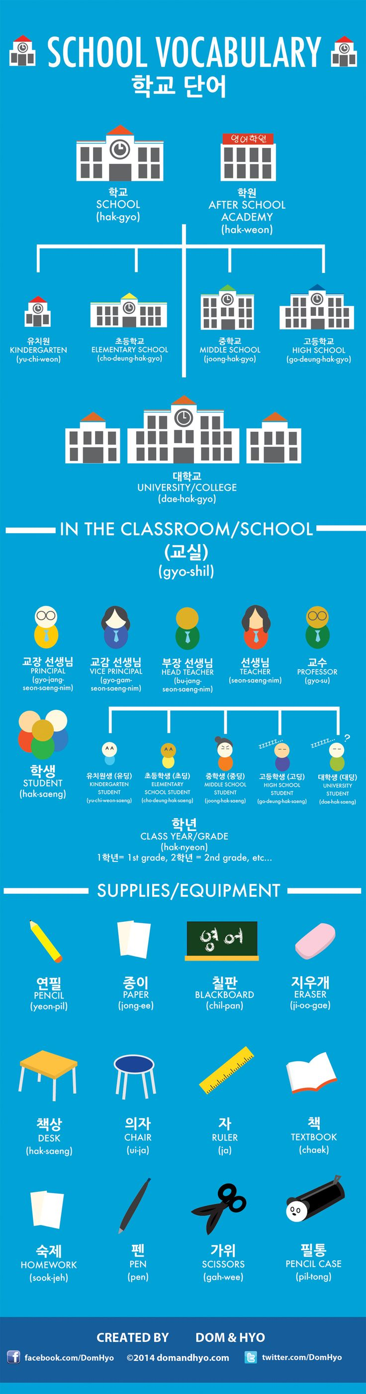 Korean Language Infographic: School Vocabulary