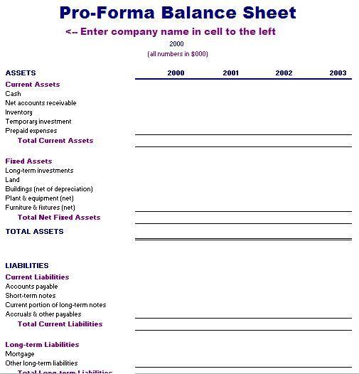 Pro-Forma Balance Sheet Template