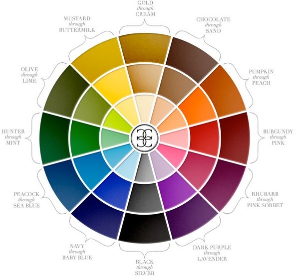 53 best Cromático images on Pinterest Color combinations, Color - sample general color chart