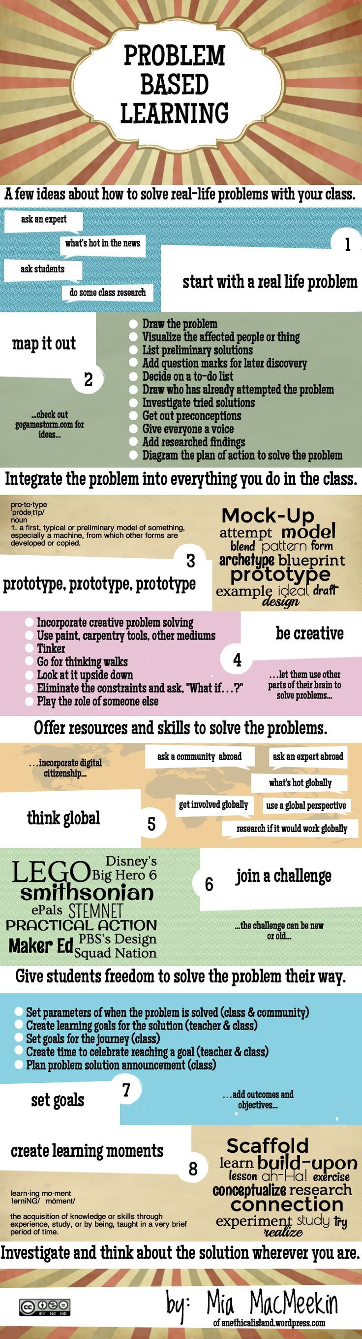 Can kids solve real life problems that affect our world? Sure! Why not? Many of you know the 7 sterile steps to PBL. How about adding a little more to the 7 steps? Here are a few ideas about how to...
