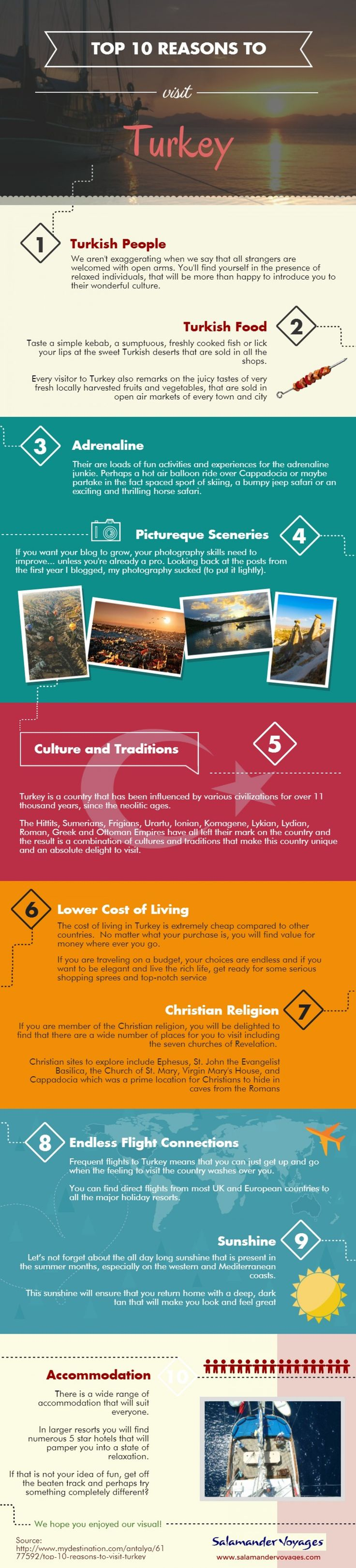 Top 10 Reasons To Visit Turkey Infographic