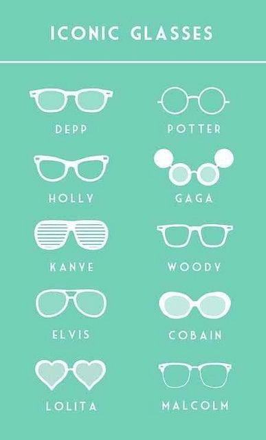 wondering which are some famous and iconic sunglasses or glasses like kanye west shades, lady gaga, elvis presly, kurt cobain, johnny depp, harry potter and all? Check this its awesome.. know your fashion!