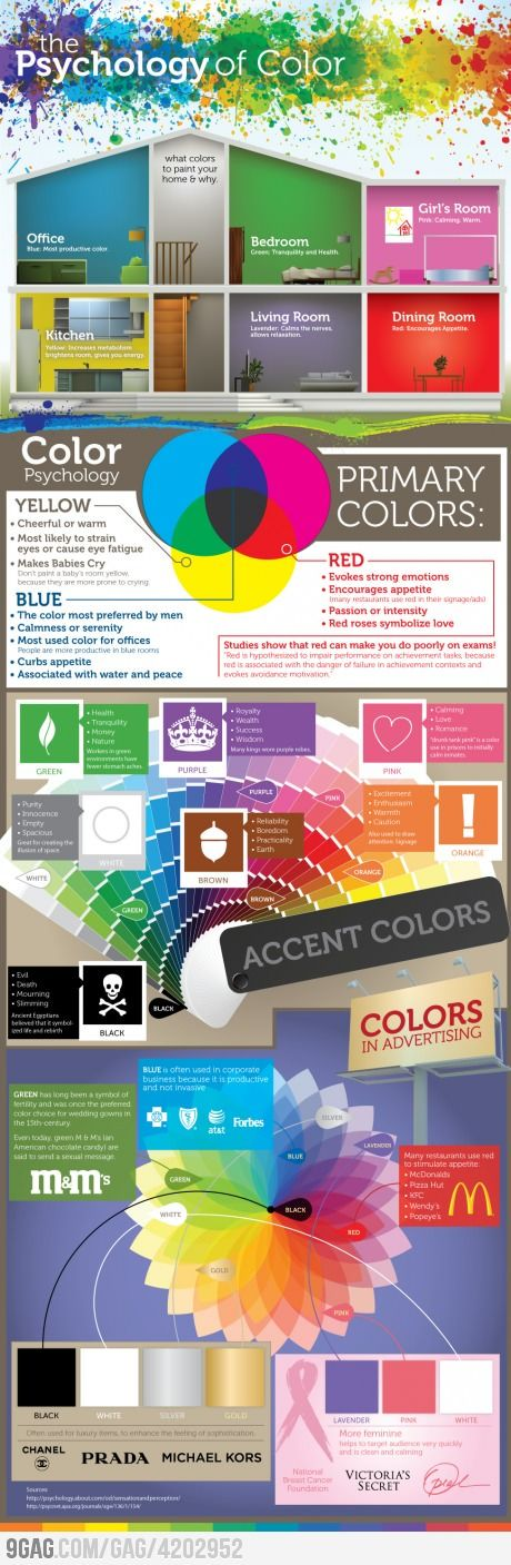 Awesome infograph - especially if you're painting your house! // The Psychology of Color