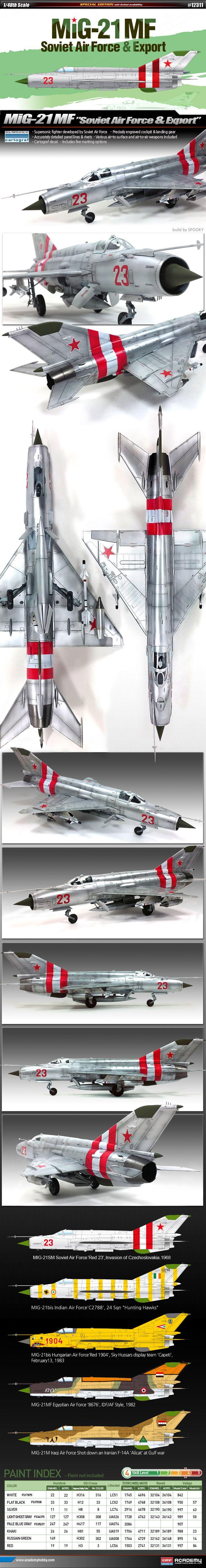 1/48 MiG-21 MF