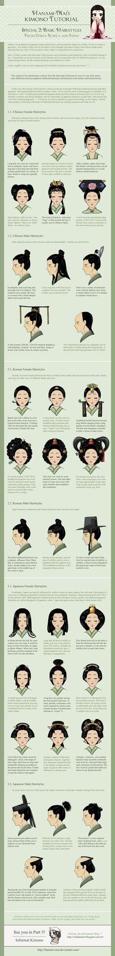 Kimono Tutorial - Hairstyles Special by Hanami-Mai.devian... on @DeviantArt
