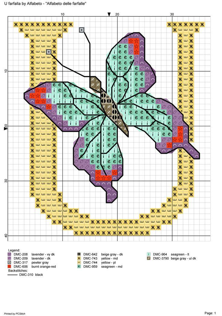 Alfabeto delle farfalle: U