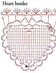 simbolos de puntos de crochet - Buscar con Google