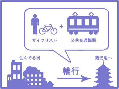 自転車-輪行(りんこう)をするための輪行バッグ,輪行袋の選び方- 自転車 通販|サイクルベースあさひ ネットワーキング店