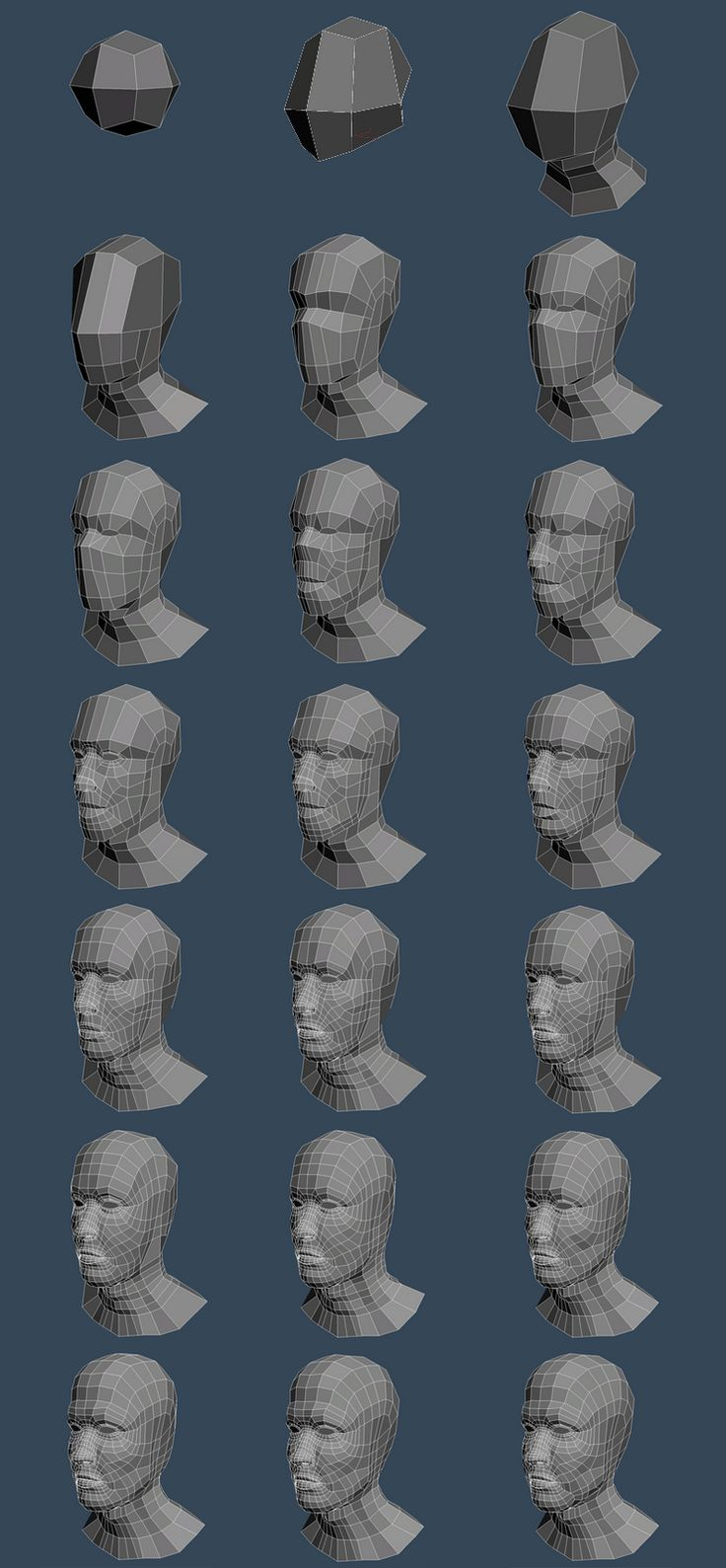 Fases del modelado de una cabeza con el método box