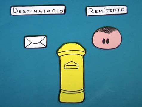 Excelente video para enseñar a los niños como escribir el remitente y el destinatario en un sobre