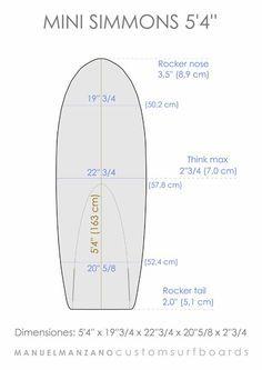 Resultado de imagen para plantillas tablas de longboard