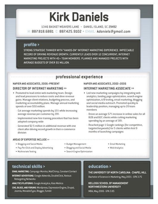 basel resume ideasresume format - Kellogg Resume Format