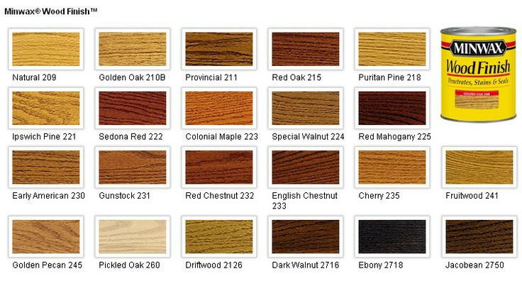Minwax Wood Finish Colours Jpg 760 215 409 Provincial 211 Or