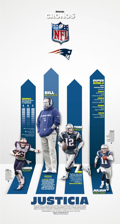 New England Patriots Super Bowl Ll