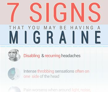 Recurrent headaches, pain on one side of the head with nausea are all signs of a migraine