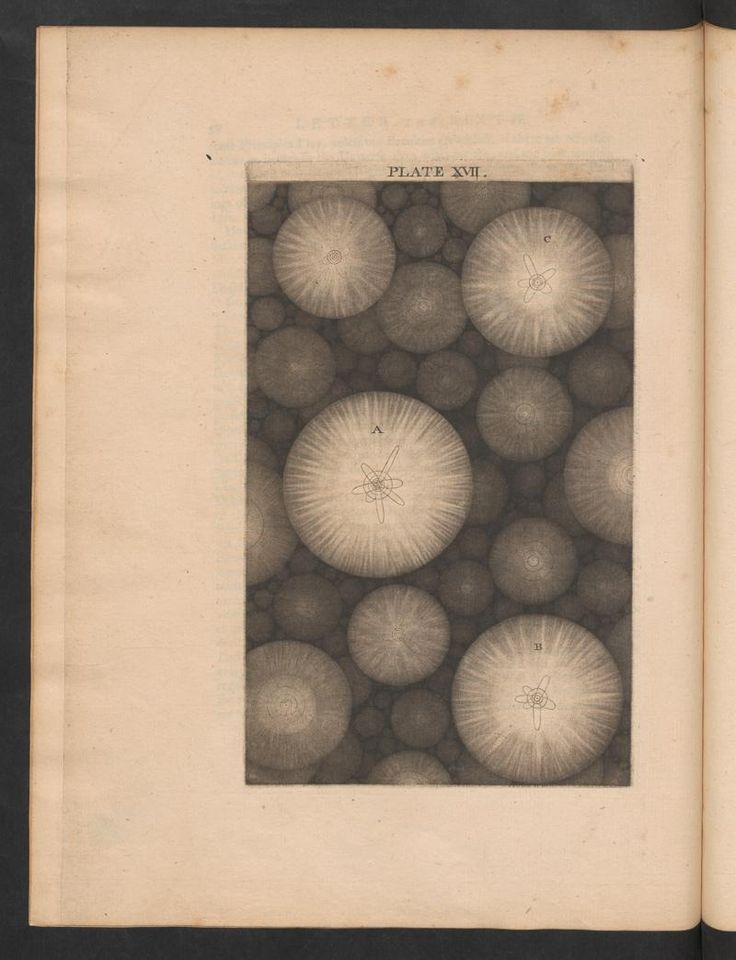 97 - Letter the sixth. Of general motion amongst the stars, the plurality of systems, and innumerability of worlds. - Page view - ETH-Bibliothek…