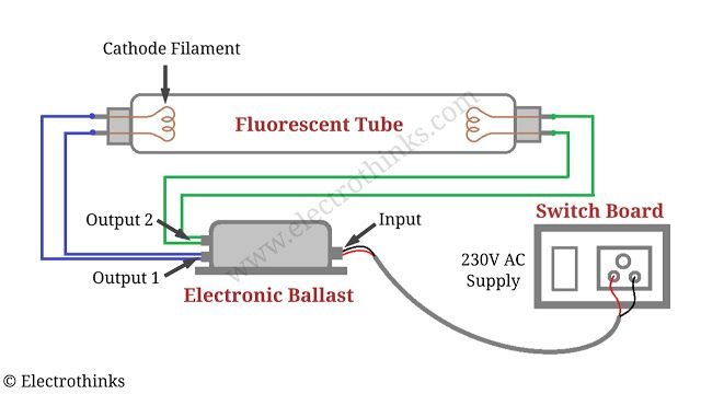 Tube Light Wiring Connection Diagram In 2020 With Images Tube Light Fluorescent Tube Light Tube