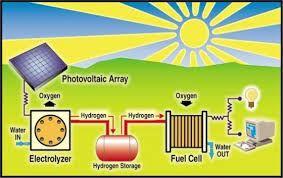 Resultado de imagen de energia