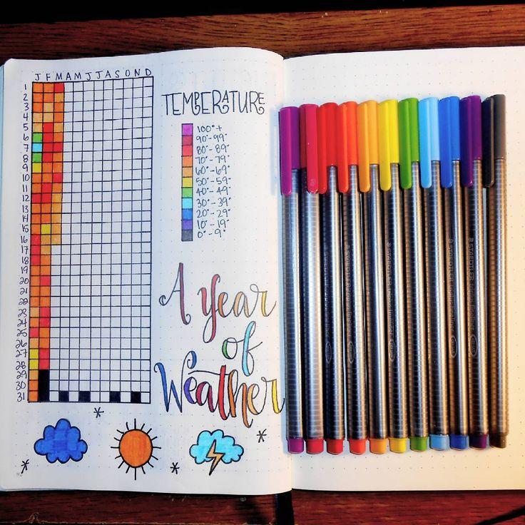 #AYearOfWeather Winter? What winter? that's Louisiana for ya. #weathertracker #handwriting #handlettering #handlettered #bulletjournal #bujo #bulletjournaling #lettering #bujo2017 #Marchbujo #bujolove #bulletjournaljunkies #bujojunkies #organizemylife #plannerlove #planner #planneraddict #plannernerds #plannercommunity