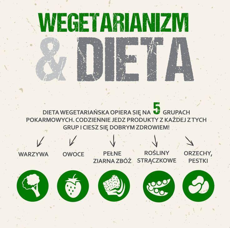 weganizm i wegetarianizm