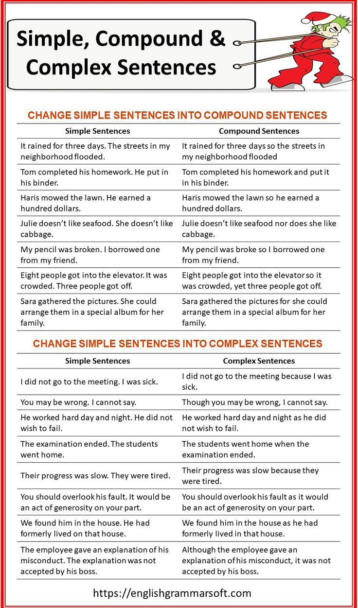 Simple Compound And Complex Sentences In 2020 Complex Sentences Complex Sentences Worksheets Compound Complex Sentence