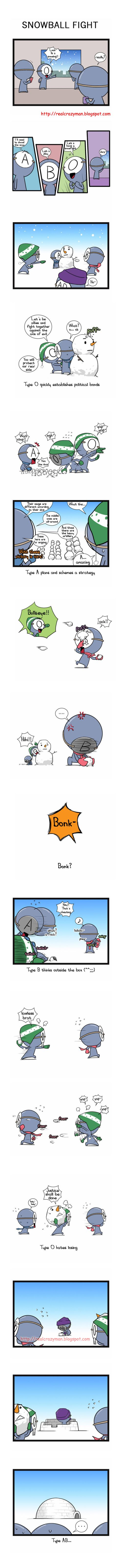 Blood Types Comic: Snowball Fight