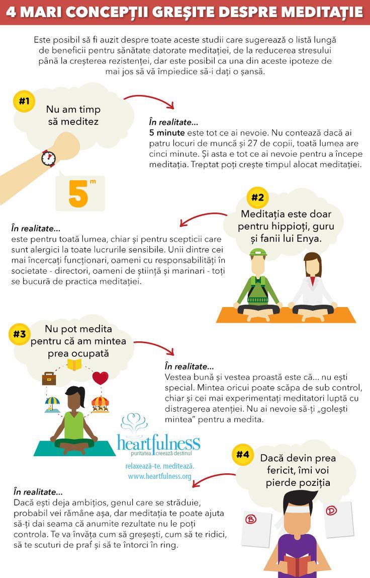 4 MARI CONCEPȚII GREȘITE DESPRE MEDITAȚIE ❖ 1 - Nu am timp să meditez În realitate... 5 minute este tot ce ai nevoie. Nu contează dacă ai patru locuri de muncă și 27 de copii, toată lumea are cinci minute. Și asta e tot ce ai nevoie pentru a începe meditația. Treptat poți crește timpul alocat meditației. ❖ 2 - Meditația este doar pentru hippioți, guru și fanii lui Enya În realitate... este pentru toată lumea, chiar și pentru scepticii care sunt alergici la toate lucrurile sensibile...