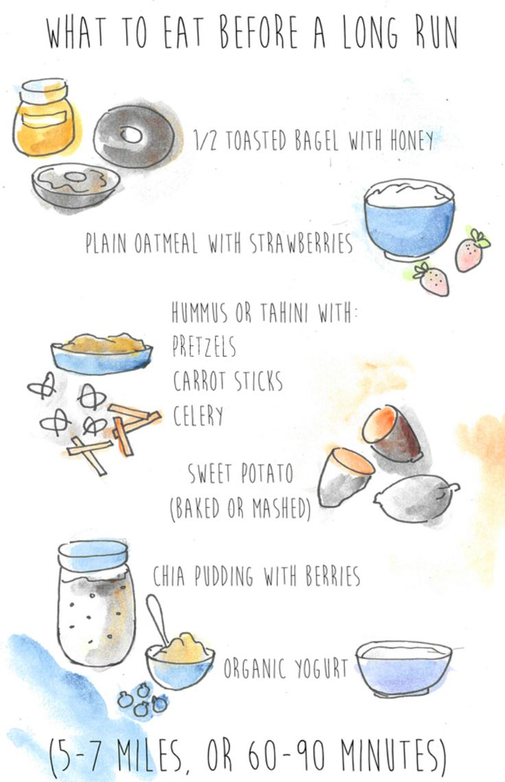 Waukesha Healthy Food