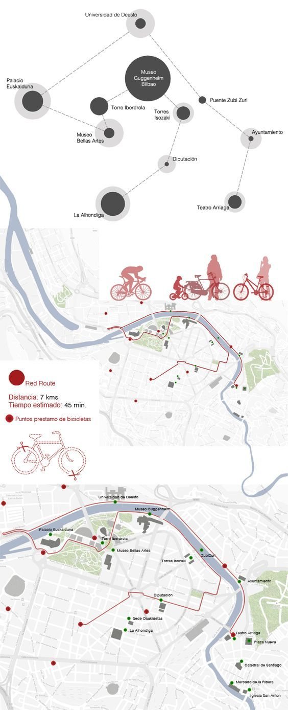Bike Route www.bilbaoarchitecture.com: