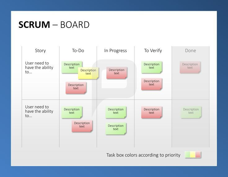 15 Juicy Kanban Board Templates For Excel Free Metodologias Agiles Gestion De Proyectos Aprendizaje