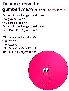 The Gumball Man Song Lyricslook thurfileforgumball machine