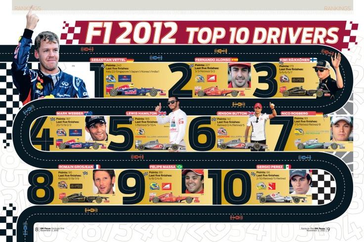 formula 1 teams past and present