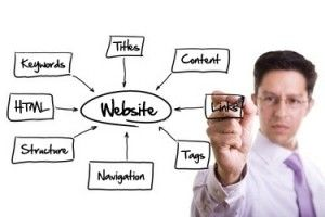 On site search engine optimisation is an important factor in placing your website highly in rank of Google, Bing, Yahoo and other sites. On-site factors are mainly based around keywords within website. It is important to keep keyword ration proper on each page. It is essential to keep all tags and descriptions up to date …