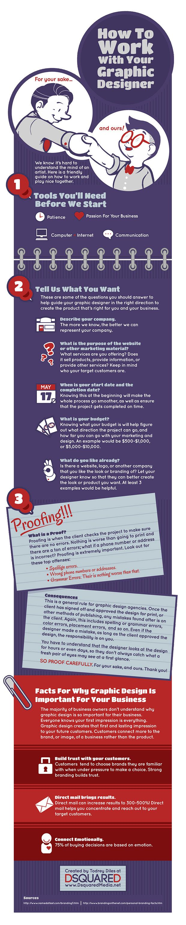 How to work with your graphic designer - something great to distribute to clients!