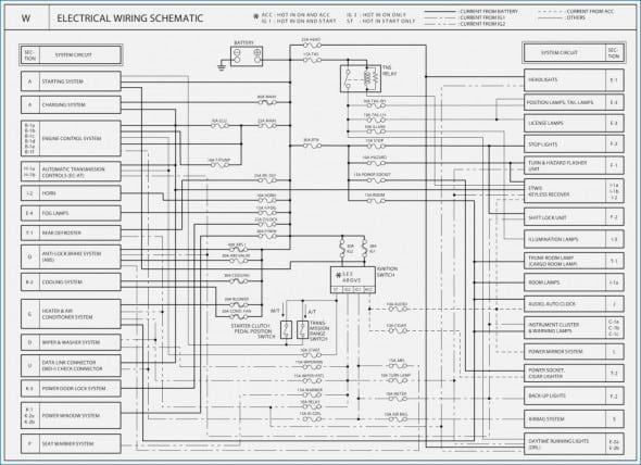 Kia Picanto Wiring Diagram Di 2020 Dengan Gambar