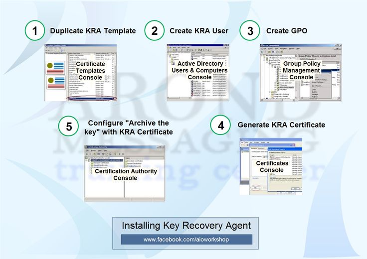 install key recovery agent